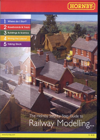 R8125 The Hornby Step By Step Guide To Railway Modelling CD-ROM